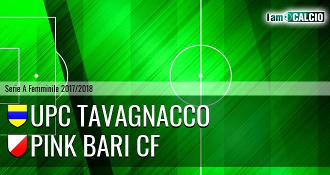 UPC Tavagnacco - Pink Bari Cf