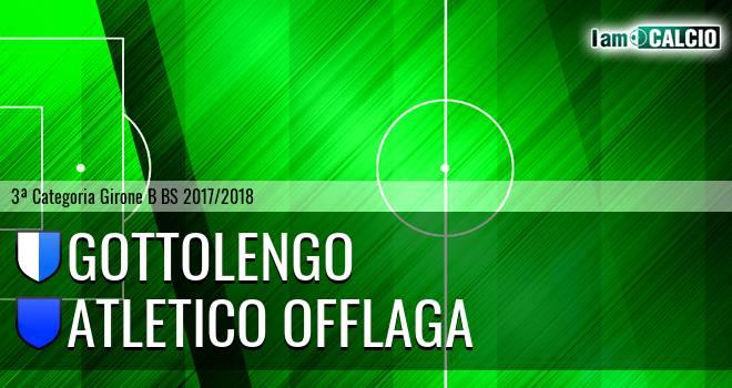 Gottolengo - Atletico Offlaga