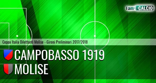 Campobasso 1919 - Molise