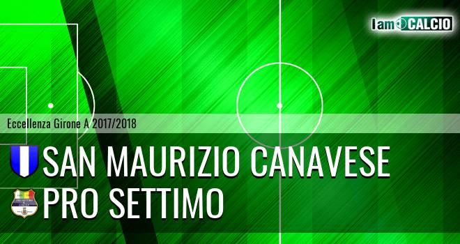 San Maurizio Canavese - Pro Eureka