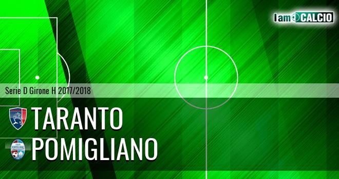Taranto - Pomigliano