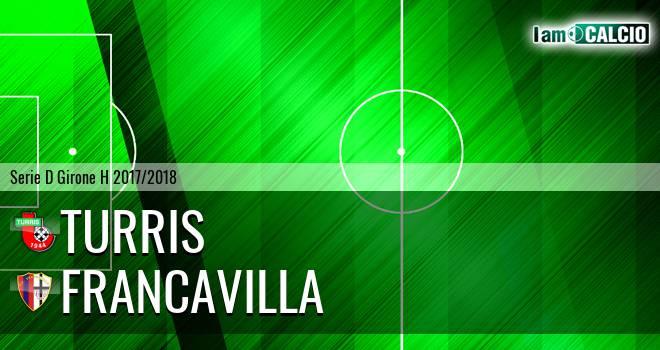 Turris - Francavilla 2-1. Cronaca Diretta 29/03/2018