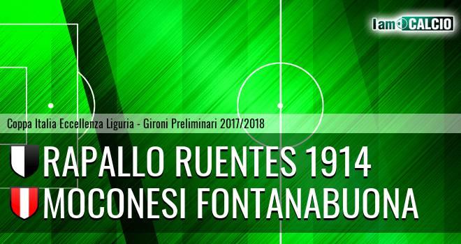 Rapallo Ruentes 1914 - Moconesi Fontanabuona