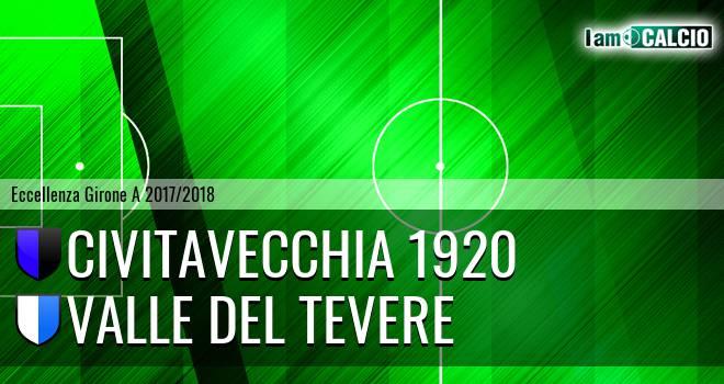 Civitavecchia 1920 - Valle del Tevere