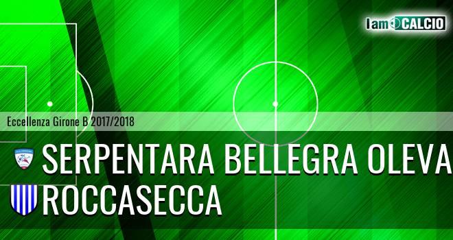 Serpentara Bellegra Olevano - Roccasecca