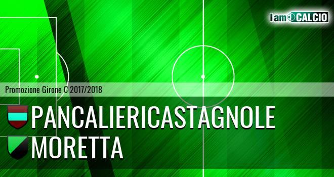 PancalieriCastagnole - Moretta