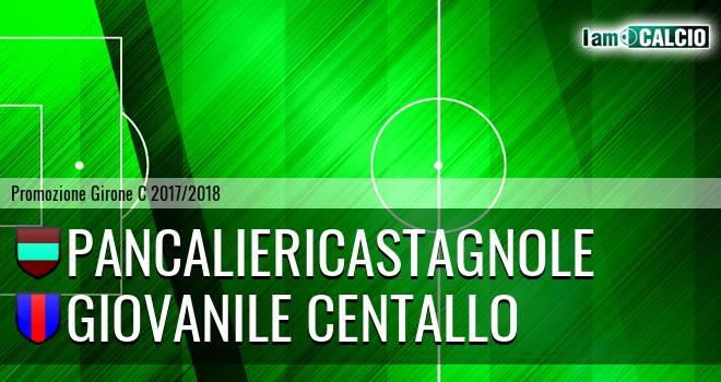 PancalieriCastagnole - Giovanile Centallo