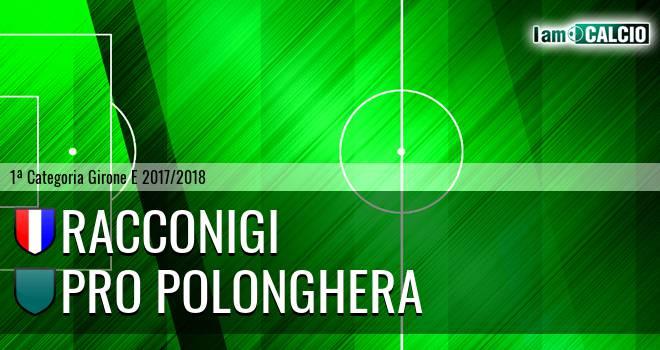 Racconigi - Pro Polonghera