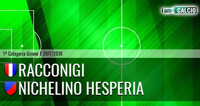 Racconigi - Nichelino Hesperia