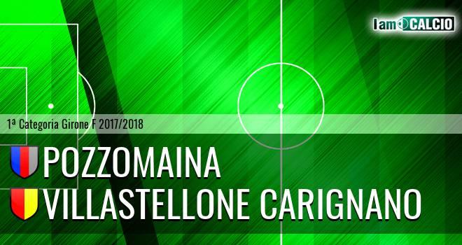 Pozzomaina - Villastellone Carignano