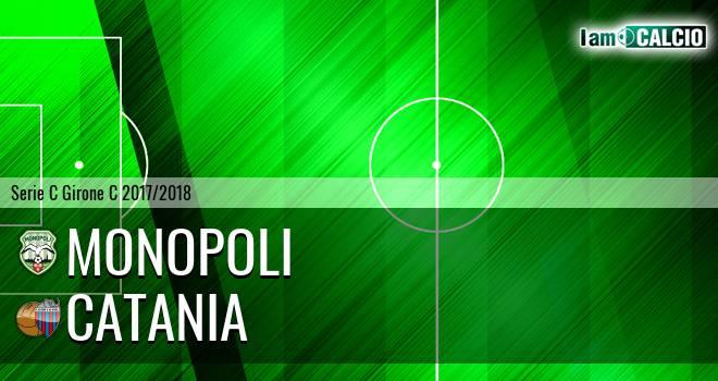Monopoli - Catania 5-0. Cronaca Diretta 18/02/2018