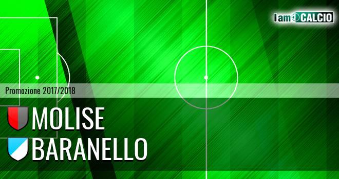 Molise - Baranello