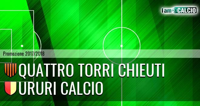 Quattro Torri Chieuti - Ururi Calcio