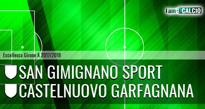 San Gimignano - Castelnuovo Garfagnana
