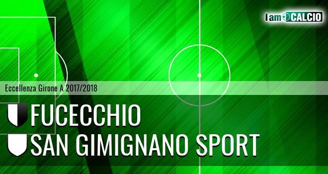 Fucecchio - San Gimignano
