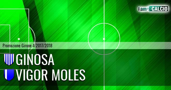 Ginosa - Vigor Moles 2-1. Cronaca Diretta 04/04/2018