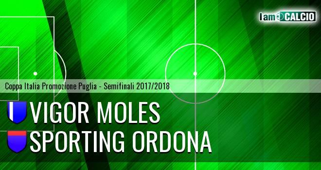 Vigor Moles - Sporting Ordona 0-1. Cronaca Diretta 22/02/2018