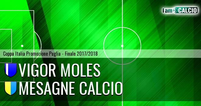 Vigor Moles - Mesagne Calcio 1-2. Cronaca Diretta 15/03/2018