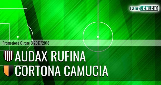 Audax Rufina - Cortona Camucia