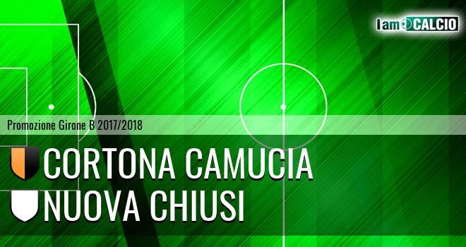 Cortona Camucia - Nuova Chiusi