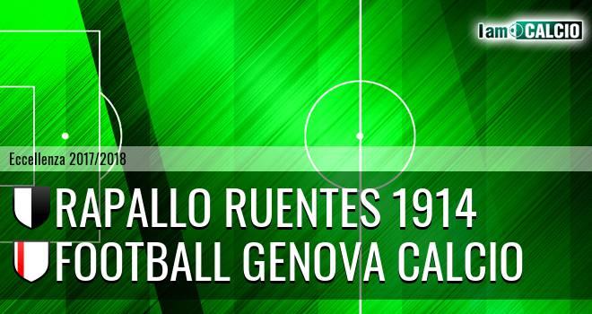 Rapallo Ruentes 1914 - Genova