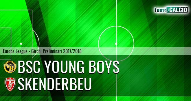 BSC Young Boys - Skenderbeu