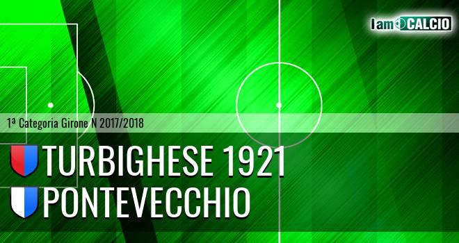 Turbighese 1921 - Pontevecchio