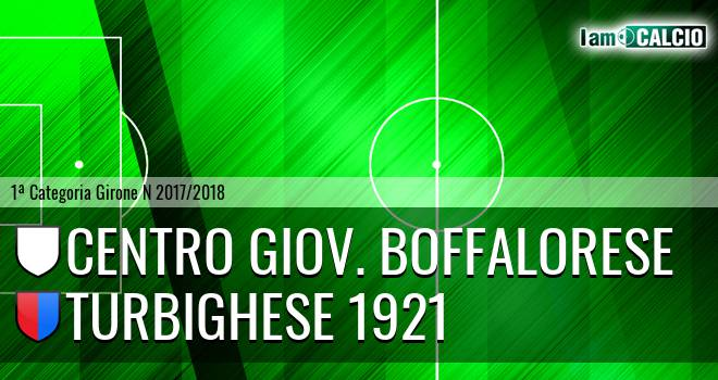 Centro giov. Boffalorese - Turbighese 1921