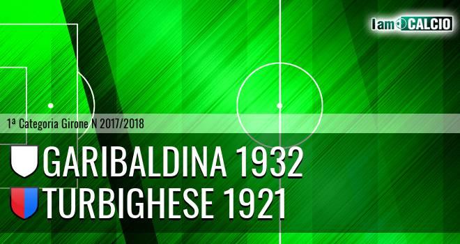 Garibaldina 1932 - Turbighese 1921