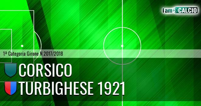 Corsico - Turbighese 1921