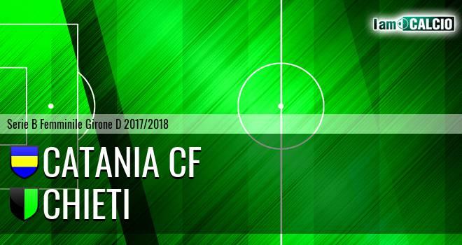 Catania CF - Chieti