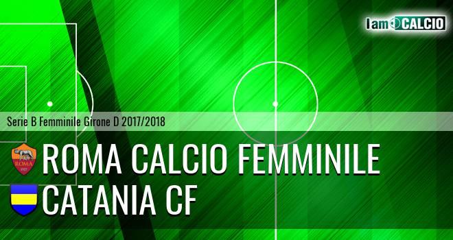 Roma Calcio Femminile - Catania CF
