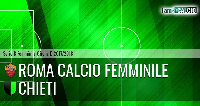 Roma Calcio Femminile - Chieti