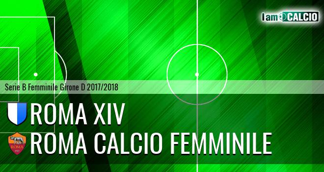 Roma XIV - Roma Calcio Femminile