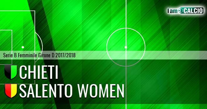 Chieti - Salento Women
