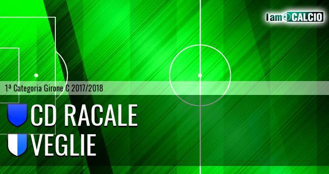 CD Racale - Veglie