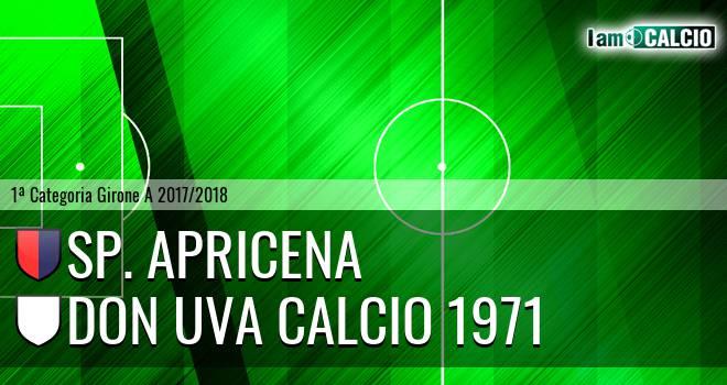 Sp. Apricena - Don Uva Calcio 1971 1-0. Cronaca Diretta 17/02/2018