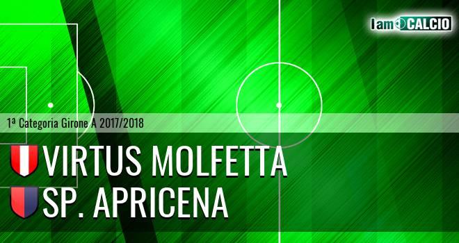Virtus Molfetta - Sporting Apricena