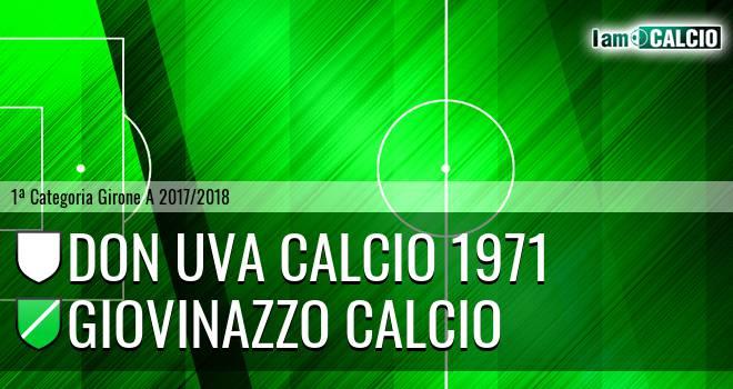 Don Uva Calcio 1971 - Giovinazzo Calcio