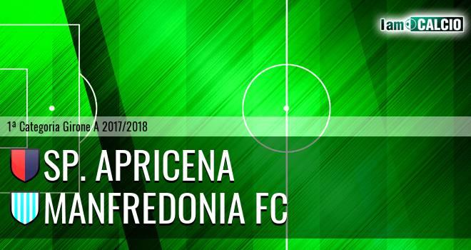 Sp. Apricena - Manfredonia FC