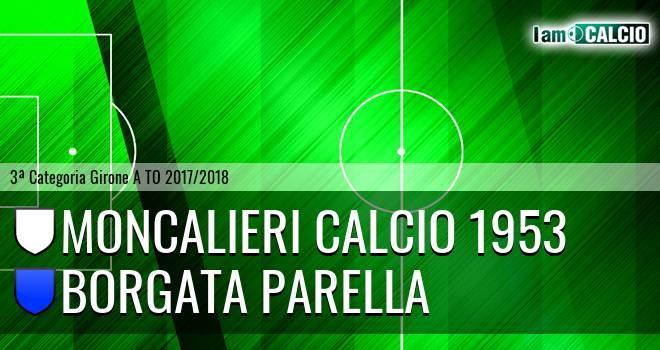 Moncalieri Calcio 1953 - Borgata Parella