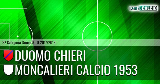 Duomo Chieri - Moncalieri Calcio 1953