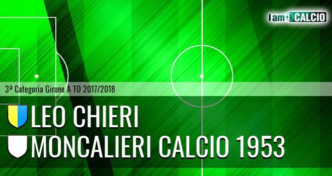 Leo Chieri - Moncalieri Calcio 1953