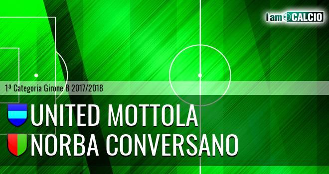 United Mottola - Norba Conversano