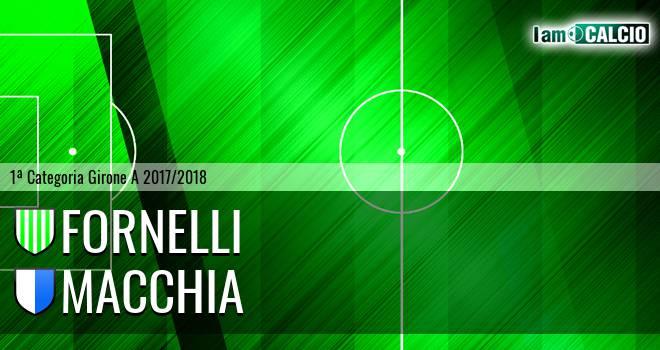 Fornelli - Macchia