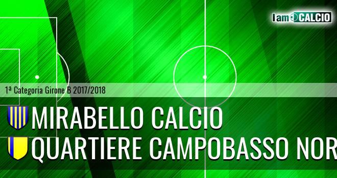 Mirabello Calcio - Quartiere Campobasso Nord