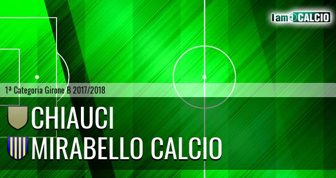 Chiauci - Mirabello Calcio