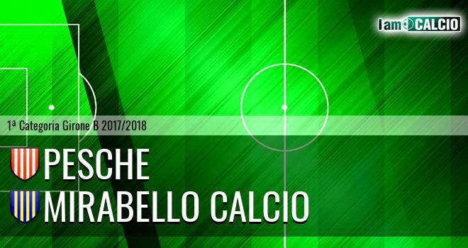 Pesche - Mirabello Calcio