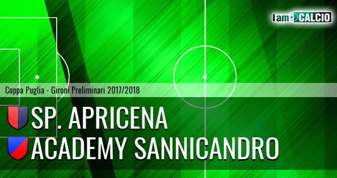 Sp. Apricena - Academy Sannicandro