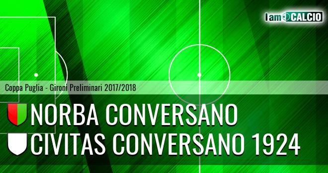 Norba Conversano - Civitas Conversano 1924